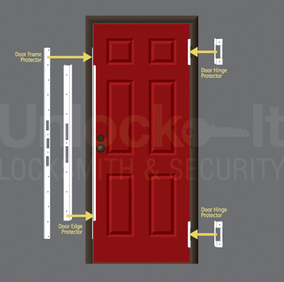 door reinforcement products